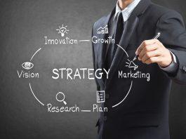 Optimize Company Processes